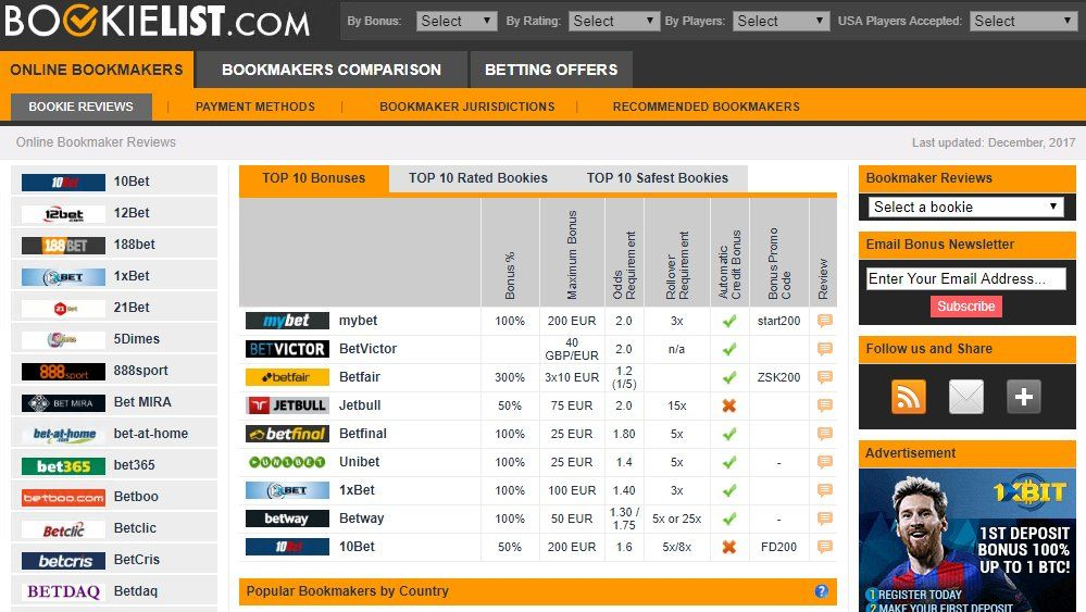 Bookielist is a comprehensive list of online betting sites