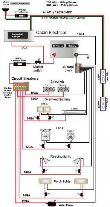 cargo trailer wiring schematic  bmw 2002 engine diagram