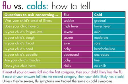 Getting a cold it s snow joke flu babies and infant