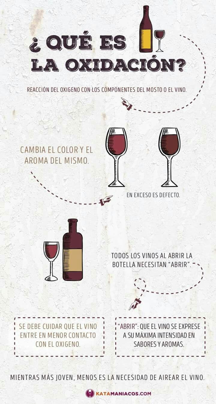 Pin De Carlos Serrano En Vinos Maridaje De Vinos Beneficios Del Vino Comida Y Vino