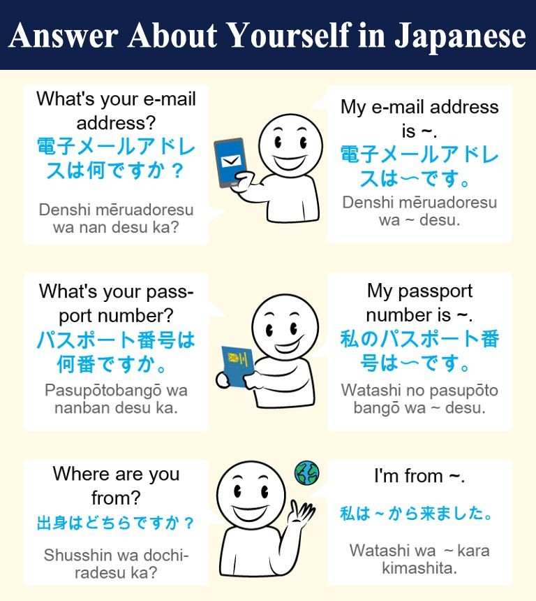 The answer about Yourself in the Japanese Language. Get