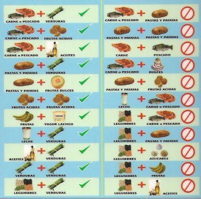 alimentos saludables que no engordan