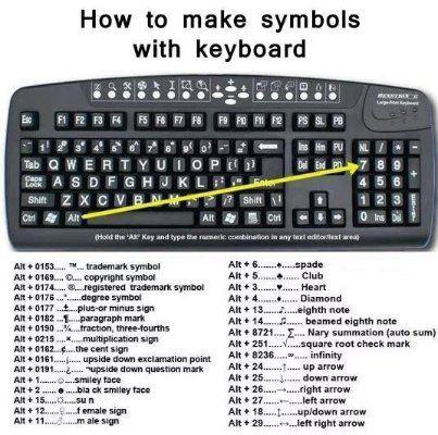 Mtodo Rpido Para Crear Smbolos Con Tu Keyboard Grandes