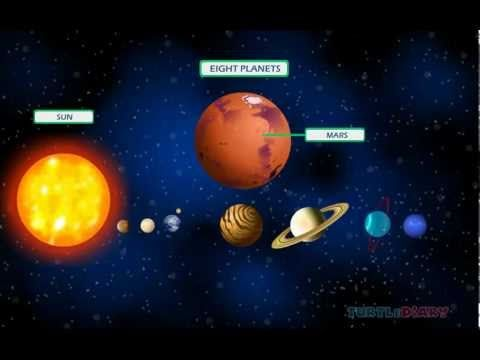 This Educational Lesson Plan Is Designed To Teach Kids All About The Solar System For