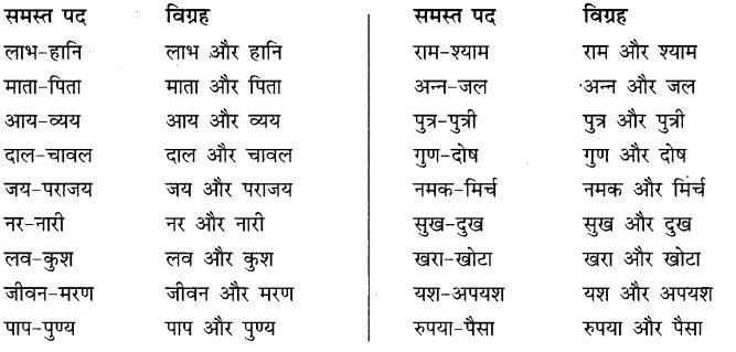 CBSE Class 10 Hindi B व्याकरण समास in 2020 Grammar book