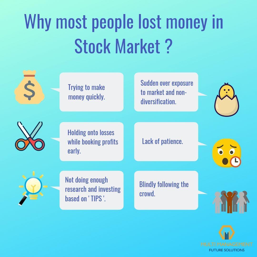 Pin By Multi Management Future Solu On Stock Market Malaysia