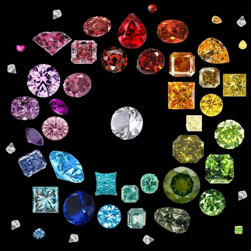 fancy rare pin charts gems diamonds and colored diamond reference