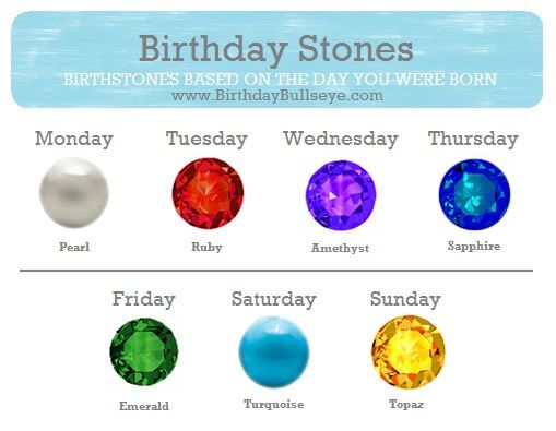 Birthday Stones Birthstone Color Chart Based On The Day Of Week That You Were Born As Opposed To Your Birth Month Birthdaybullseye Birthstones
