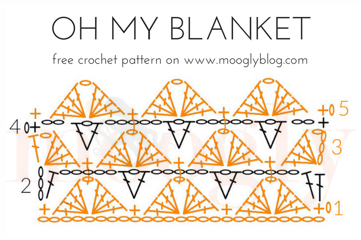 Oh My Blanket Tutorial | Ganchillo | Pinterest | Ganchillo