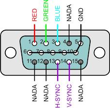 Related Image Vga Circuit Diagram Diagram