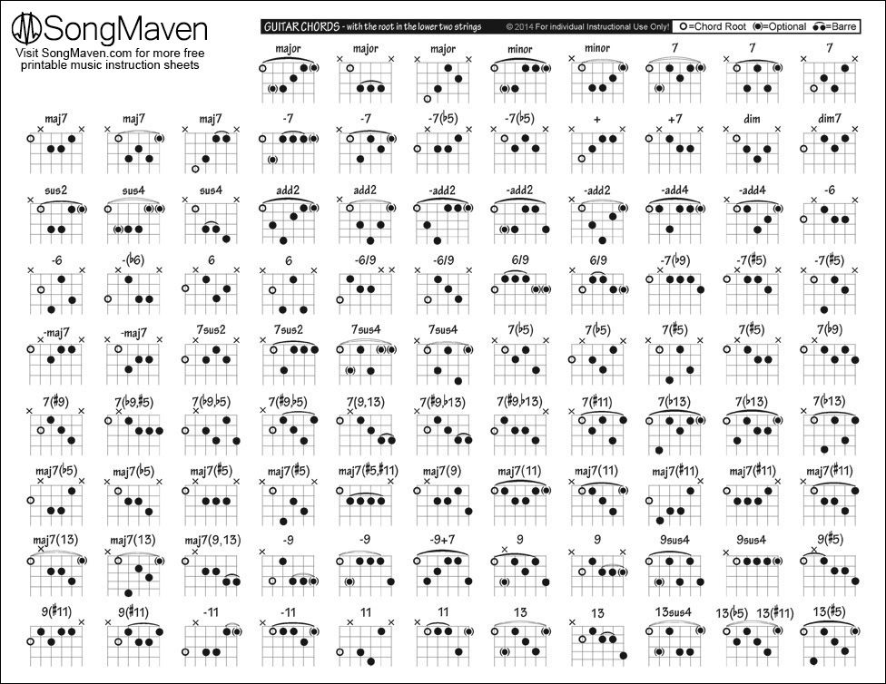 Music Chart Downloads Songmaven Guitar chord chart