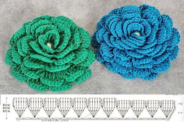 Delicadezas en crochet Gabriela: Flores tutoriales | crochet ...