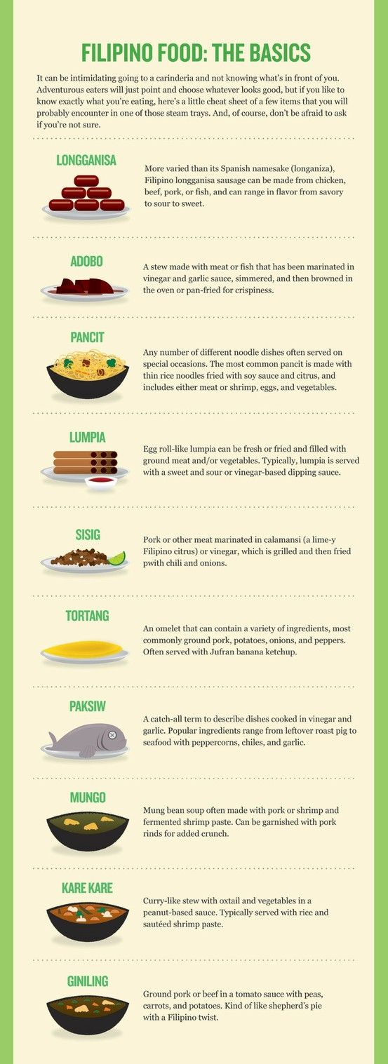 illustrated filipino food  love it!   Learning Tagalog for