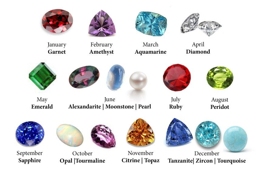 Birthstones Rings  Gemstone Rings  Gemstone Rings And