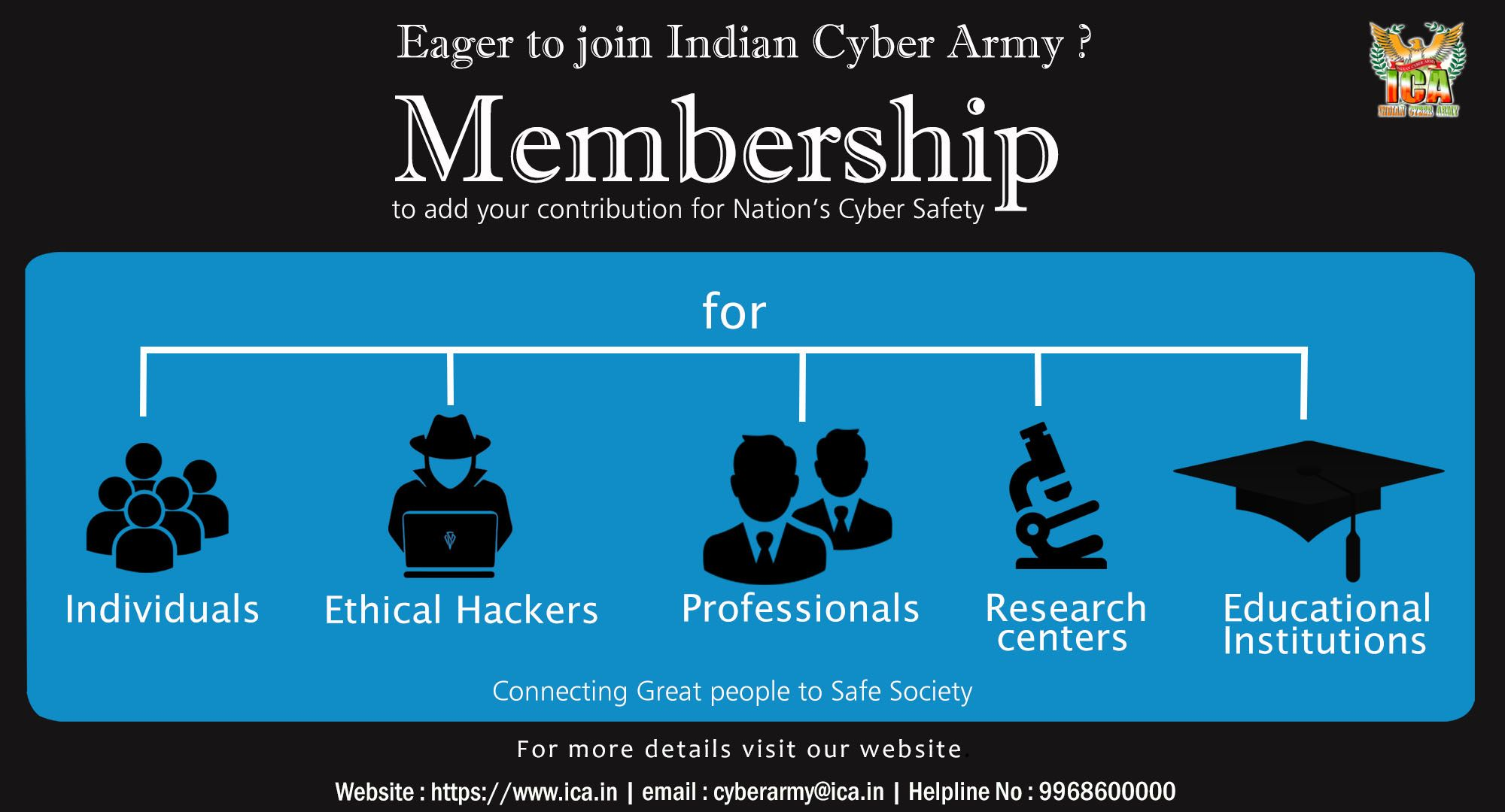About Membership Cyber safety, Free classified ads, Cyber