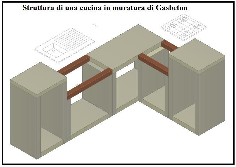 Cucine Esterne Da Giardino In Muratura : Costruire una cucina in ...