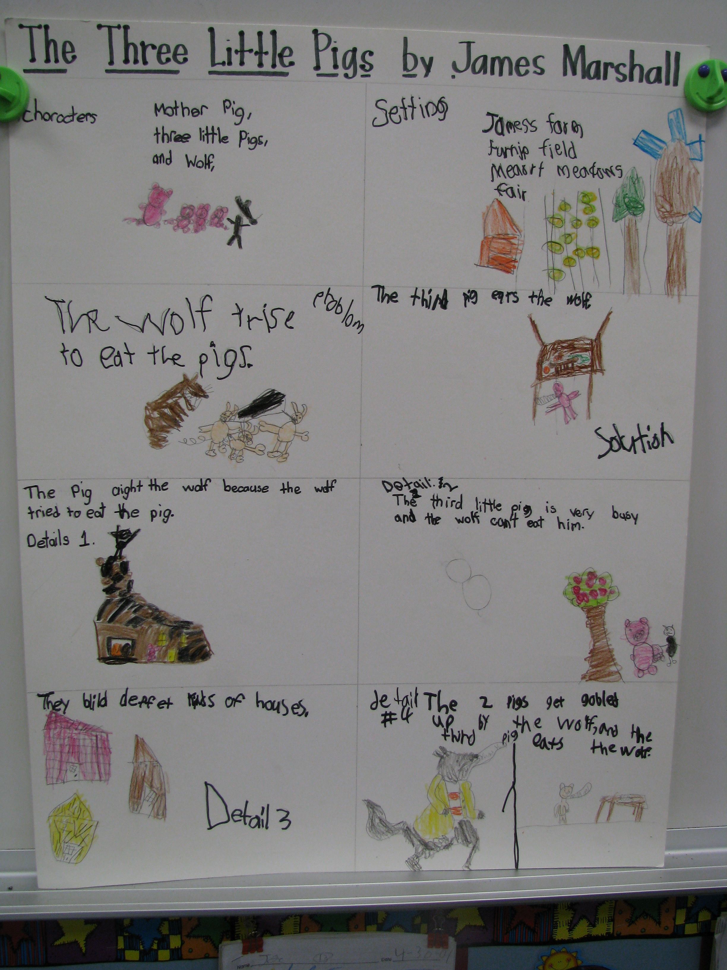 The Three Little Pigs Collaborative Poster