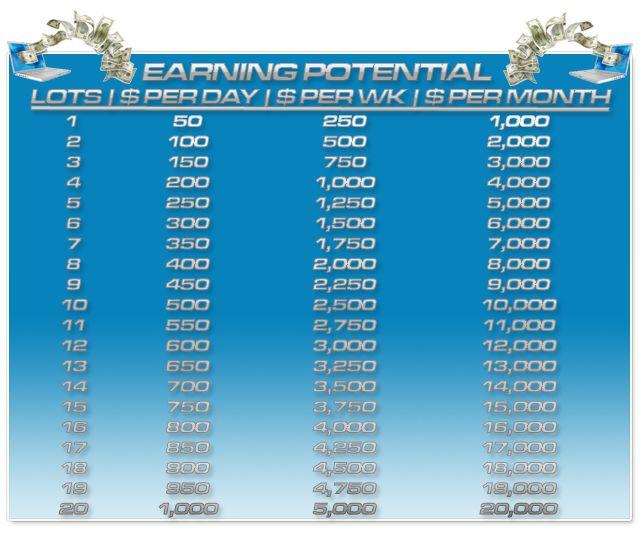 Jackpot Casino akademia