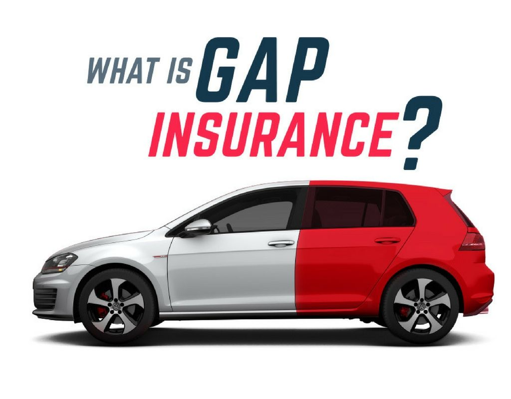 Gap Insurance And Whats Inside Car Gap Insurance Accident Need
