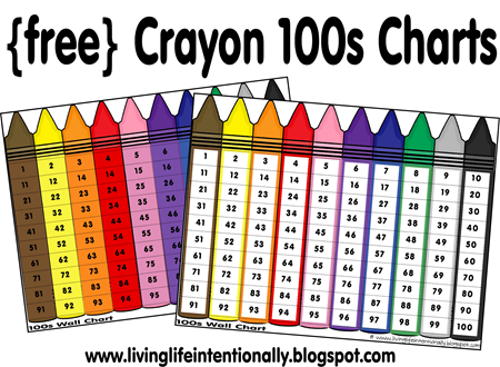 1000+ images about Hundreds Chart/Activities on Pinterest