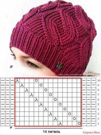 Photo of knitting pattern lace pattern arşivleri – knitting pattern instructions