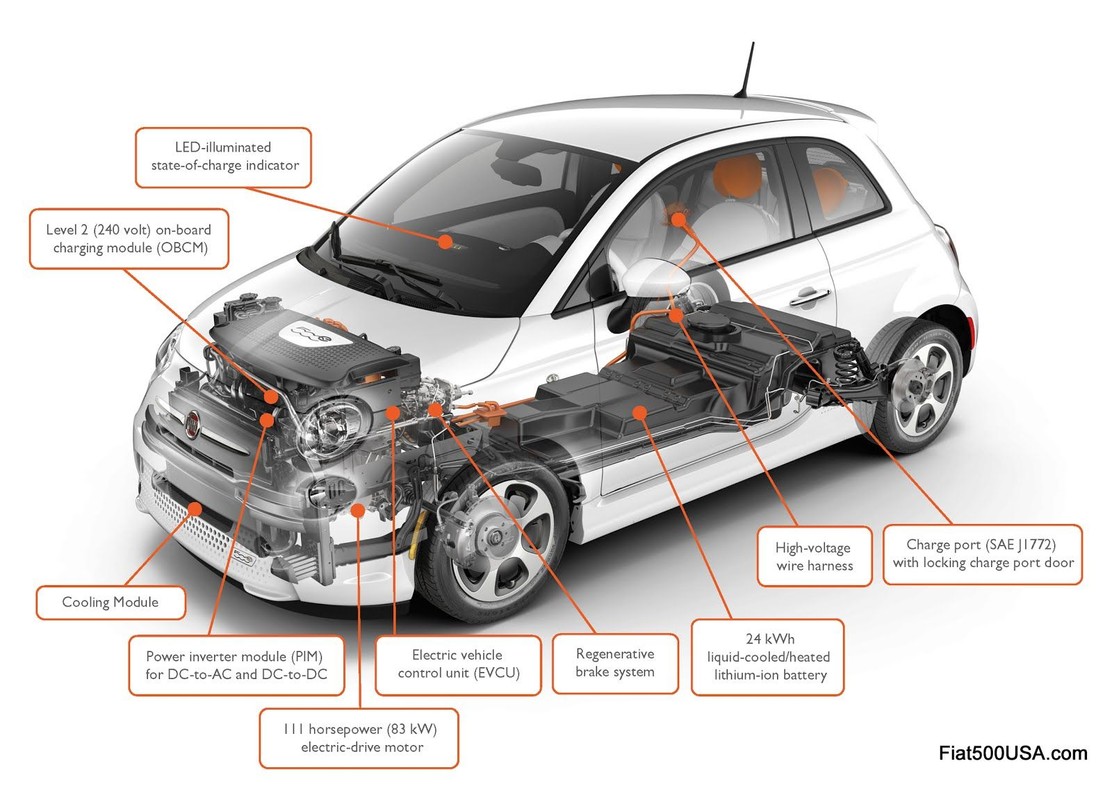 Pin By Ray Stafford On Cutaway Drawings Fiat Fiat 500e Cars