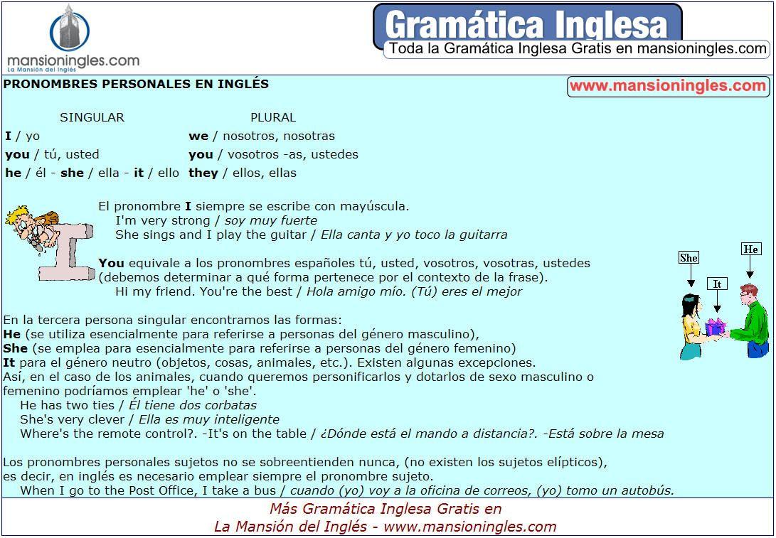 Gramática Inglesa Pronombres Personales En Inglés Gramática Inglesa Gramática Lectura De Comprensión