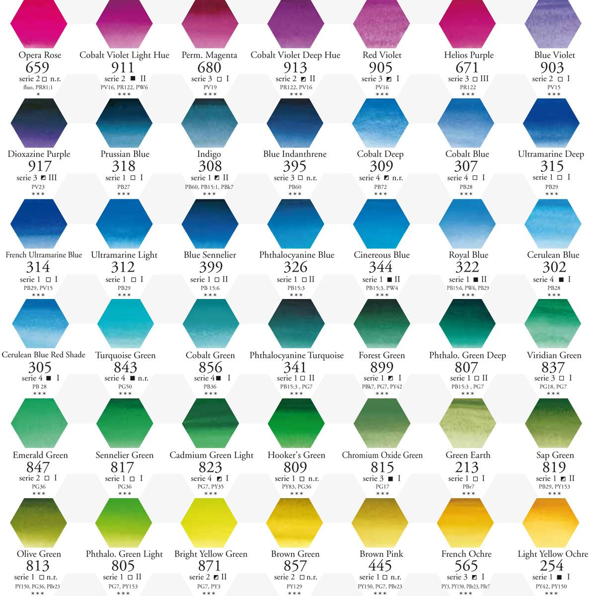 Sennelier Aquarelle Colour Chart In 2020 Paint Color Chart
