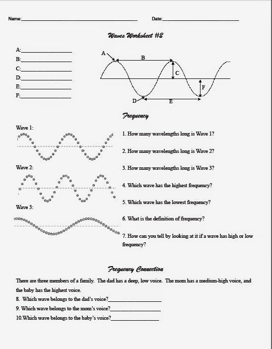 Middle School Wave Worksheet With Images Middle School Science