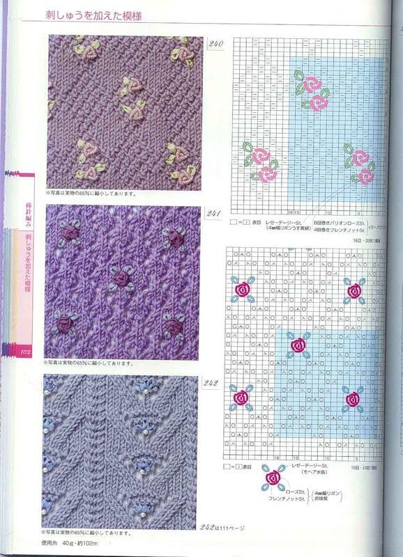 colorwork knit stitches