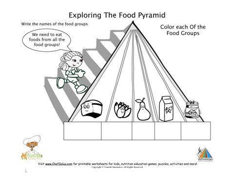 Printable Blank Fill In Food Pyramid And Food Group Worksheet