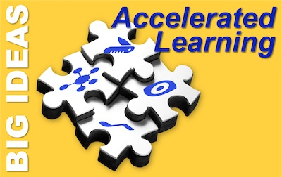 Accelerated Learning: Learn fast & effectively   Visible learning, Effective  learning, Learning techniques