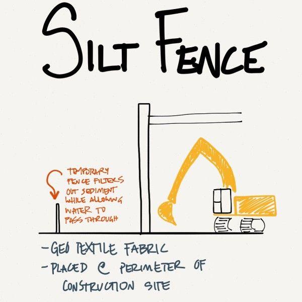 Silt Fence L Design Llc Site Plan Design Architecture Presentation Site Plan