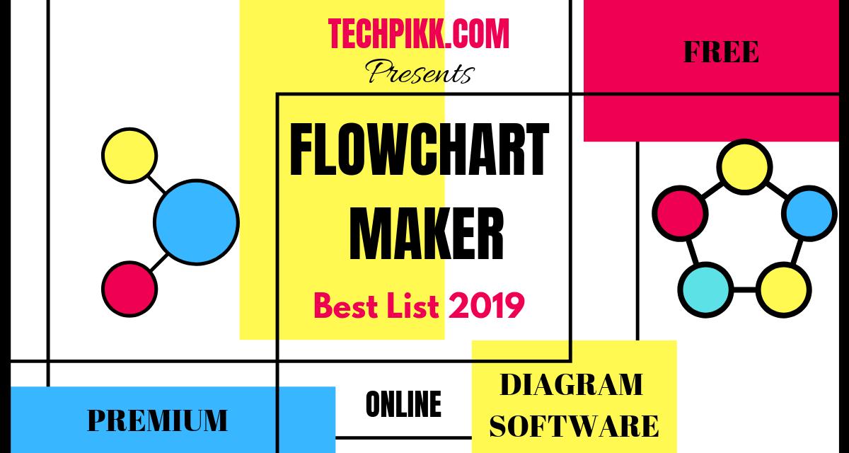 Flowchart Maker Flow Chart Org Chart Flow Chart Design
