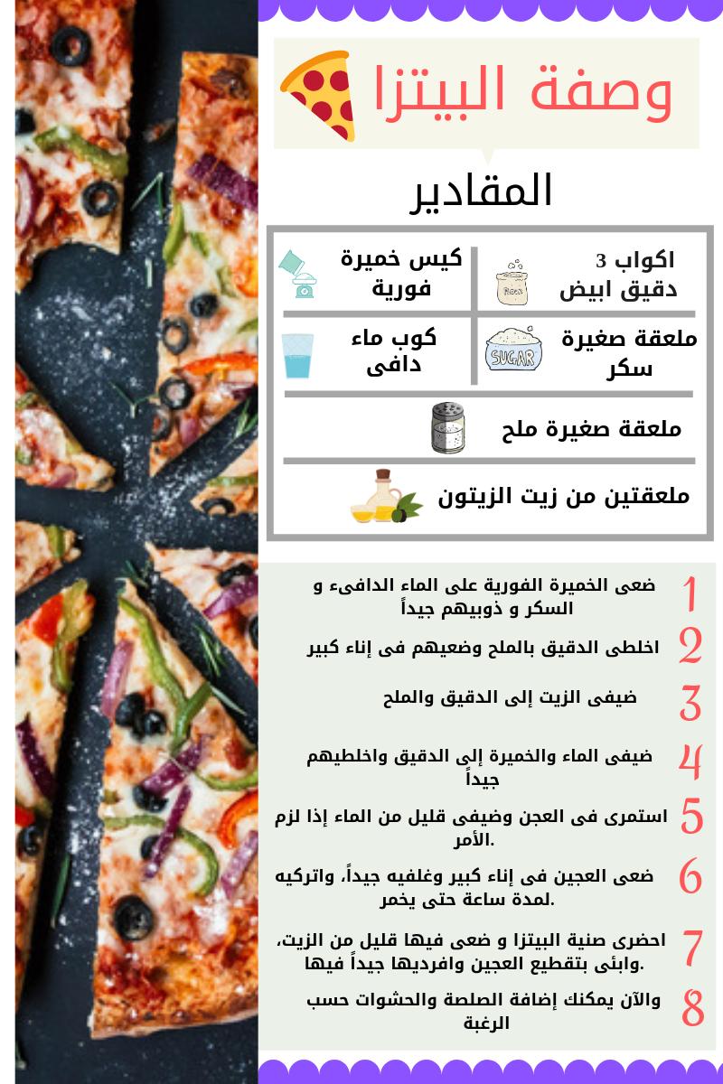 تعتبر البيتزا واحدة من أشهى المأكولات التى يفضلها الأطفال و الكبار وتبحث دائما النساء عن طريقة عمل عجينة البيتزا بالمنزل بشكل Food Cookout Food Food Receipes