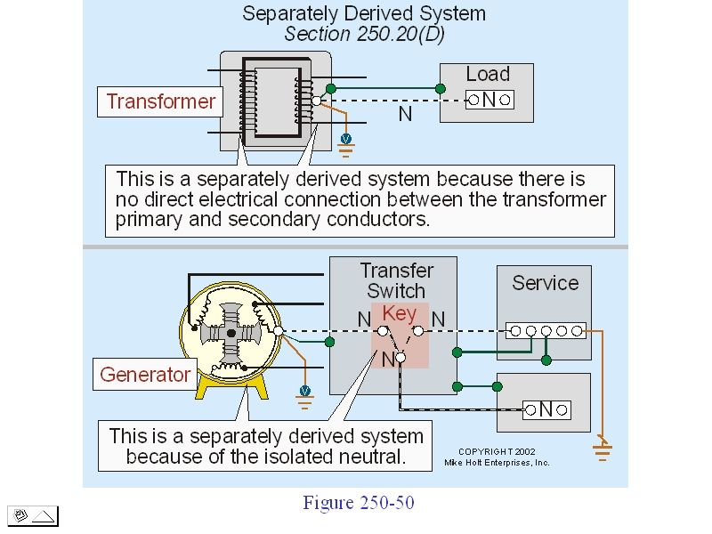 Another wiring diagram transfer switch electrical