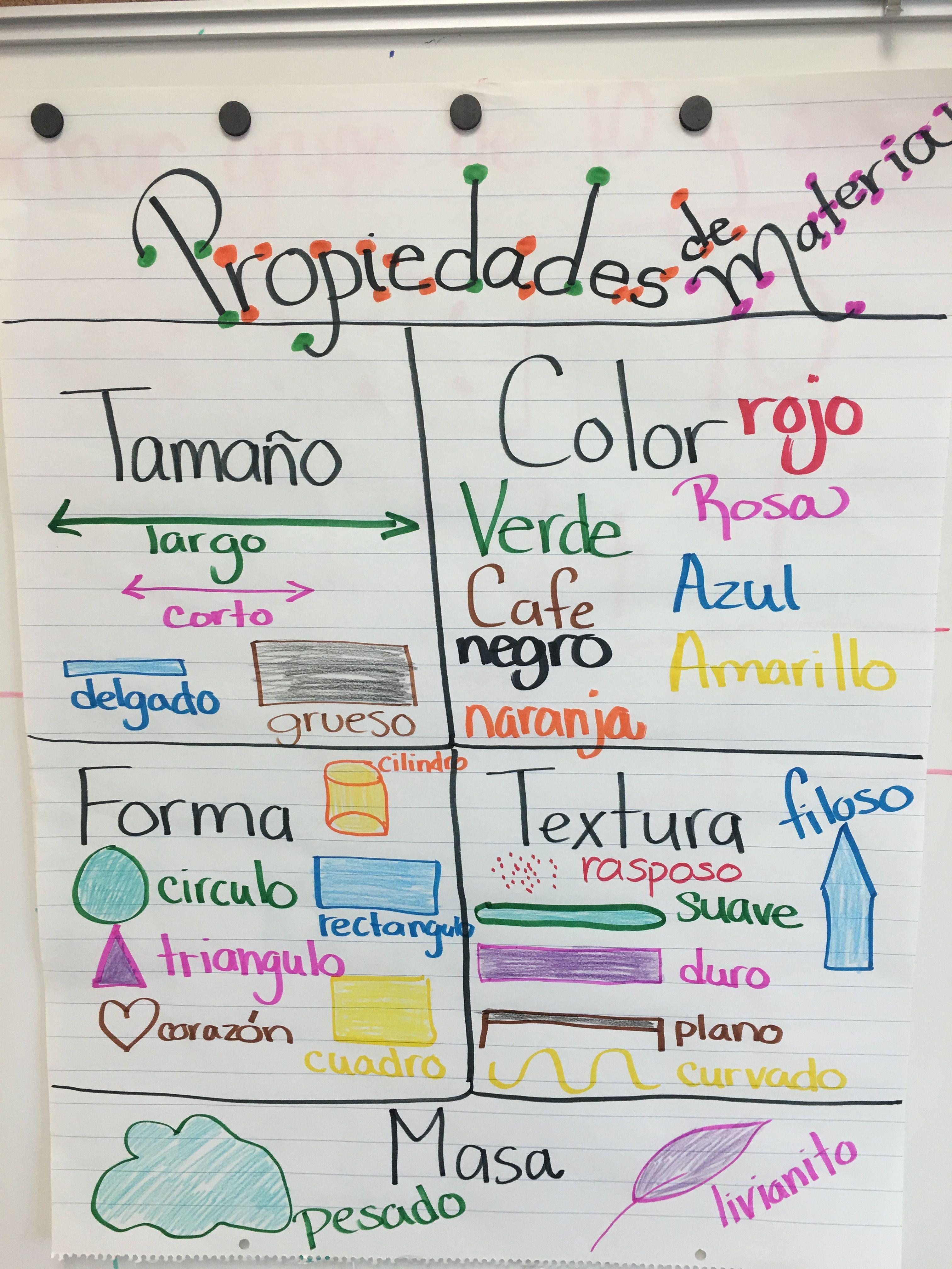 Properties Of Matter In Spanish Propiedades De Materia Scienc