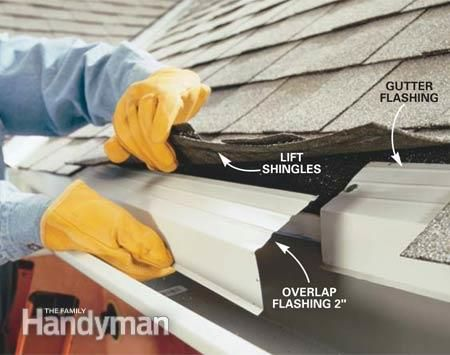 Gutter Replacement How To Install Gutters Construction