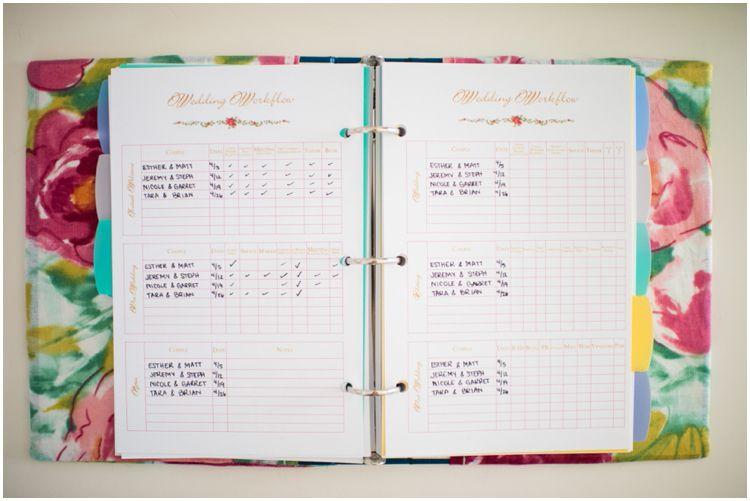 Wedding photographer workflow checklist system super easy and organized also rh pinterest