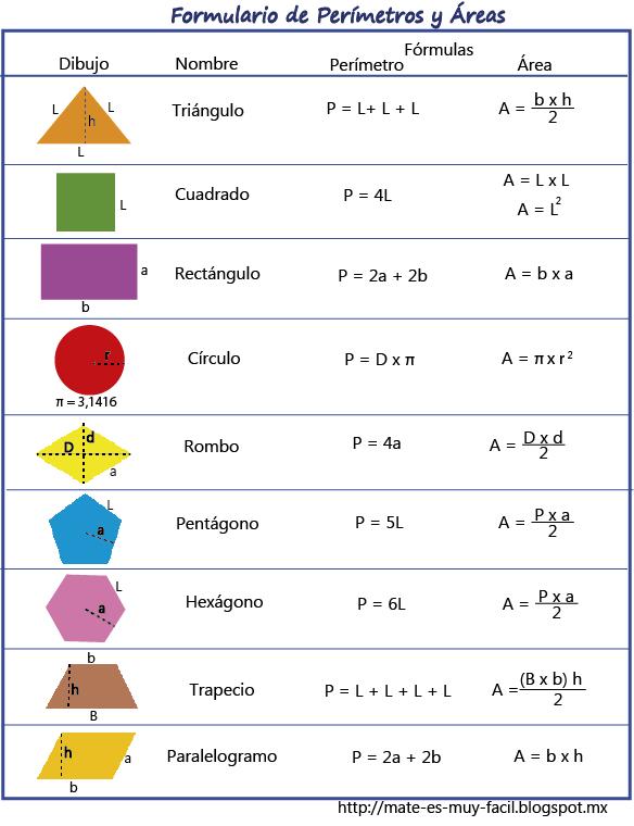 areas y perimetros de figuras geometricas 3 3 per 237 de matem 225 ticas  dirigid...   Formulas matemática, Área e perímetro, Ensino de matemática