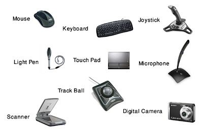 An Input Device Is Any Hardware Component That Allows You To Enter Data And Instructions Into A Computer Depending O Input Devices Hardware Components Devices