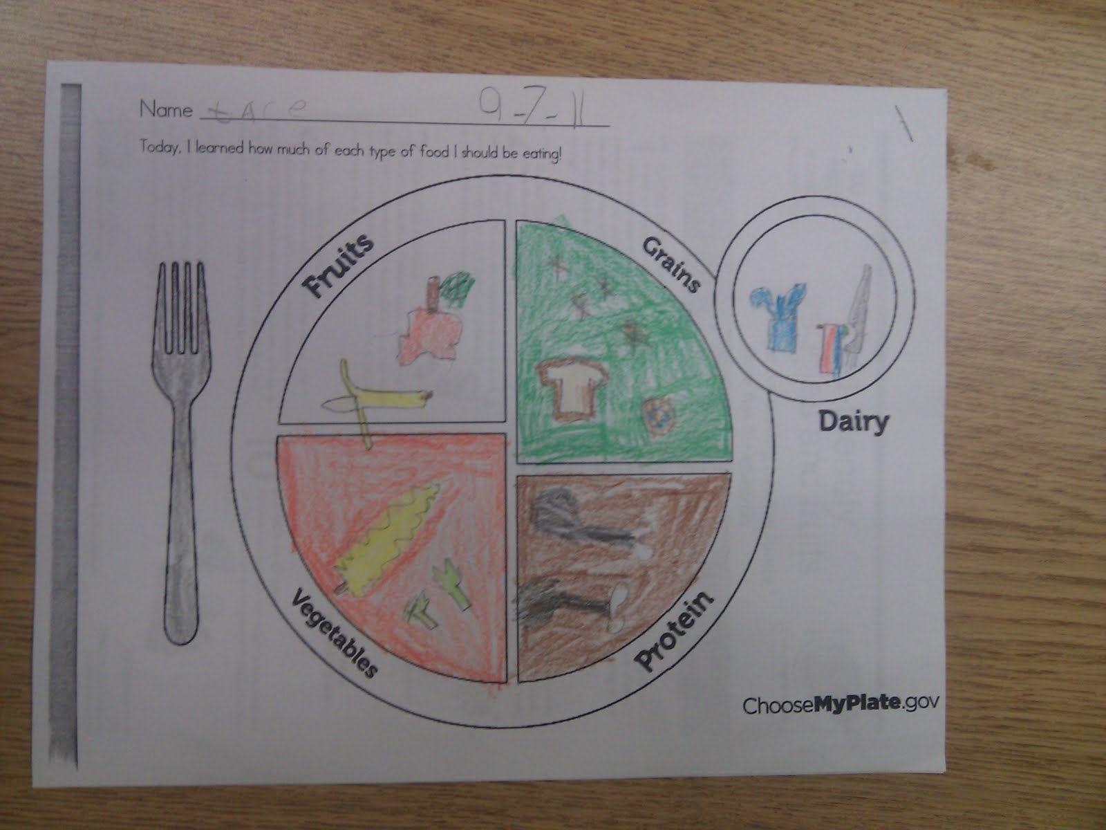 Best 25 Food Groups Ideas