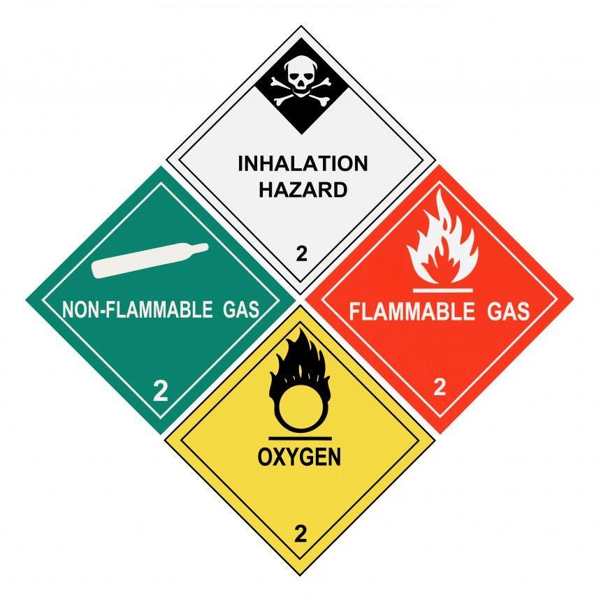 Iata Publishes Addendum 57th Edition Dangerous Goods Regulations Dgr Dangerous Goods Warning Labels Political Logos
