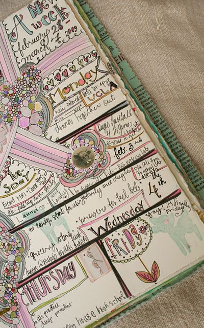 better pin-love this idea using one page a week for daily journaling