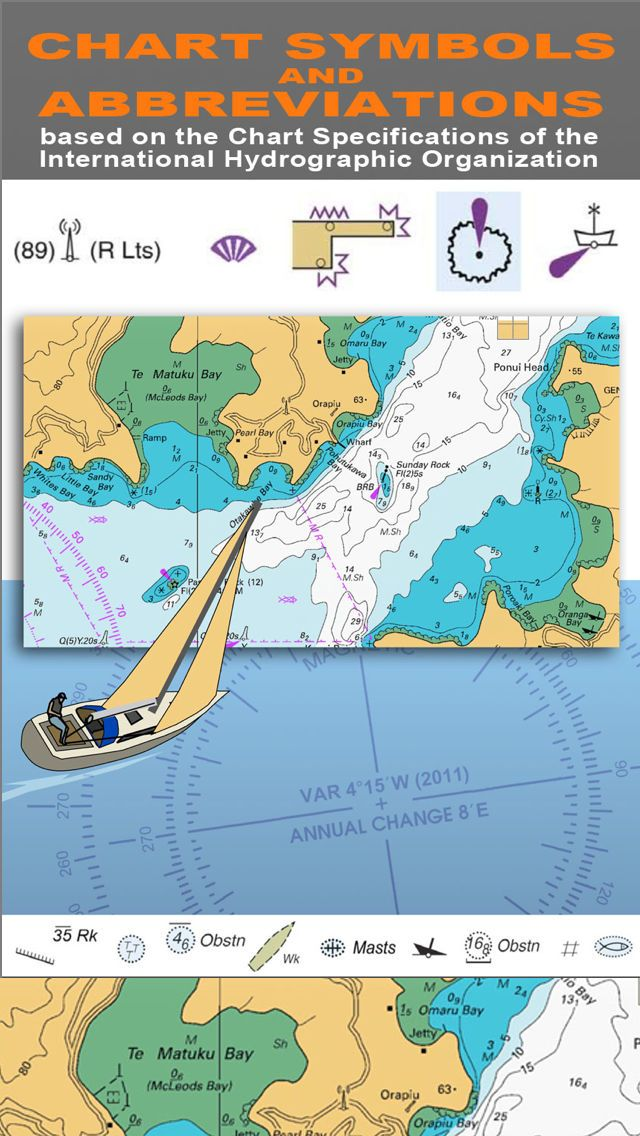 Nautical Chart Symbols Quick Reference To The Symbols Used On
