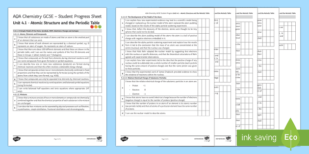 aqa chemistry unit 41 atomic structure and the periodic table rag student progress sheet - Periodic Table Aqa As Chemistry