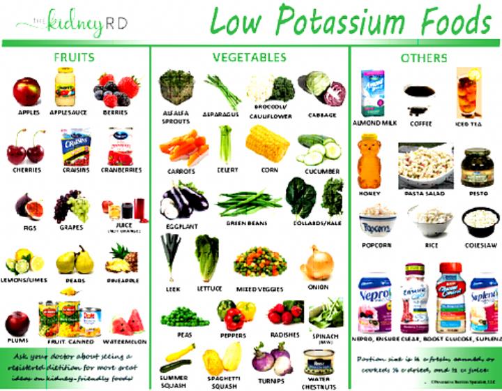 Low Potassium Foods Handout For Renal Diet Diet Potassium Foods Low Potassium Recipes Low Potassium Diet