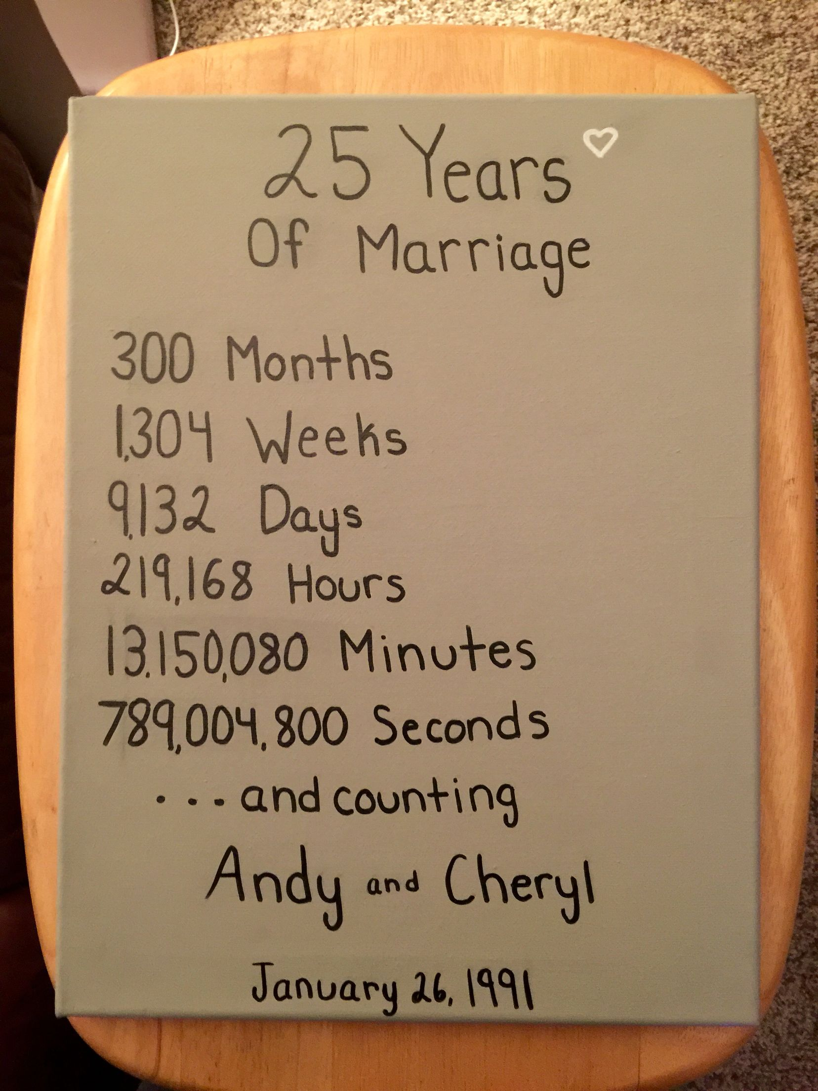 25 anniversary present to my parents 25 wedding