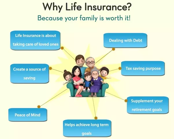 Presently Numerous Individuals Can State That Life Insurance