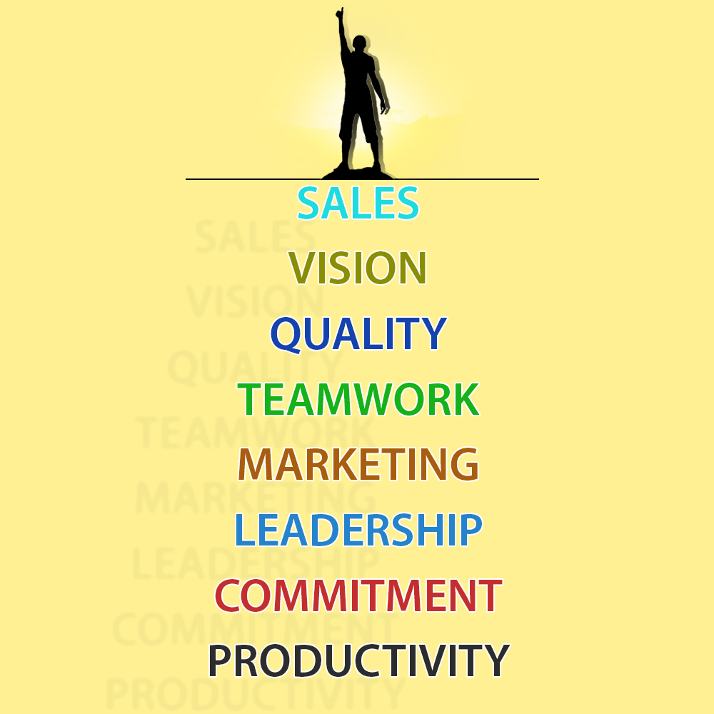 Quality Of Work Quotes: Sales, Vision, Quality, Team Work, Marketing, Leadership